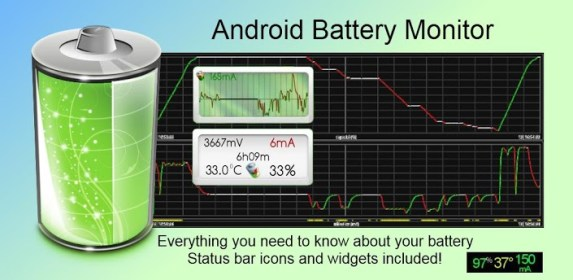 Battery Monitor Widget for HTC Desire